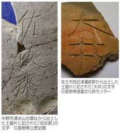 土器片に記された文字